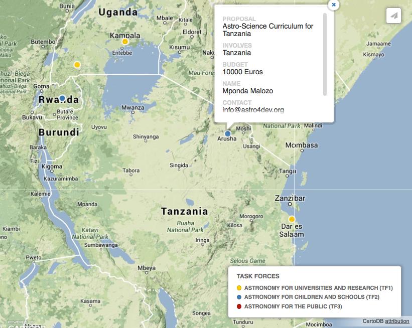 Tanzania-CfS-project