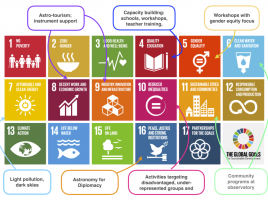 examples of SDGs impacted by OAD projects